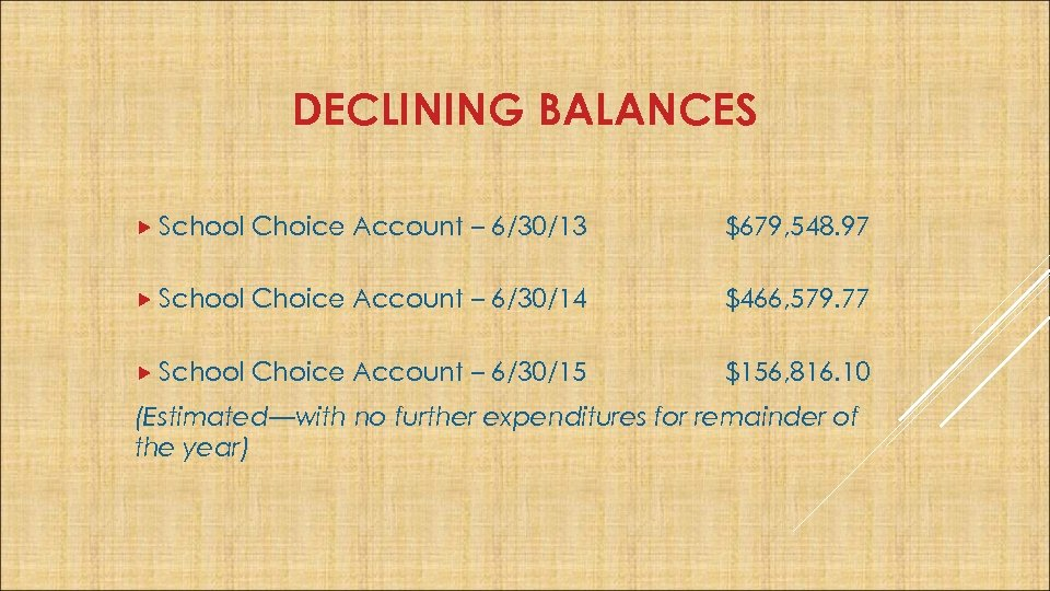 DECLINING BALANCES School Choice Account – 6/30/13 $679, 548. 97 School Choice Account –