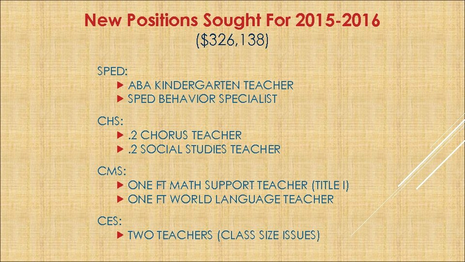 New Positions Sought For 2015 -2016 ($326, 138) SPED: ABA KINDERGARTEN TEACHER SPED BEHAVIOR