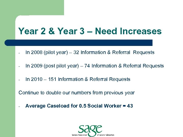 Year 2 & Year 3 – Need Increases - In 2008 (pilot year) –