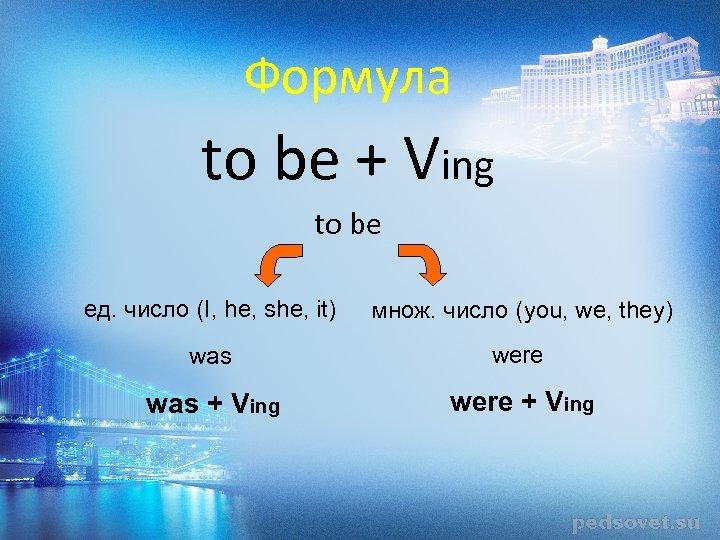 Формула to be + Ving to be ед. число (I, he, she, it) множ.