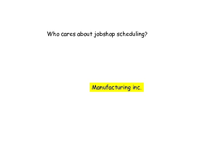 Who cares about jobshop scheduling? Manufacturing inc.