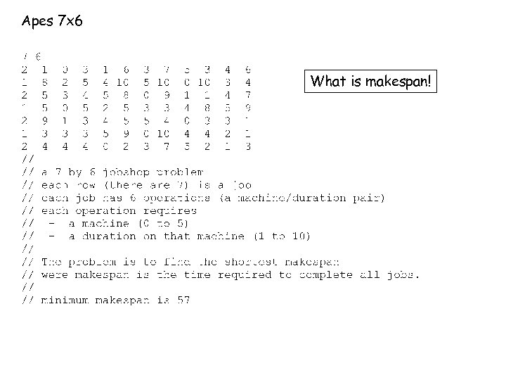 Apes 7 x 6 What is makespan!