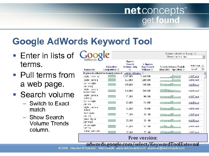 Google Ad. Words Keyword Tool § Enter in lists of terms. § Pull terms