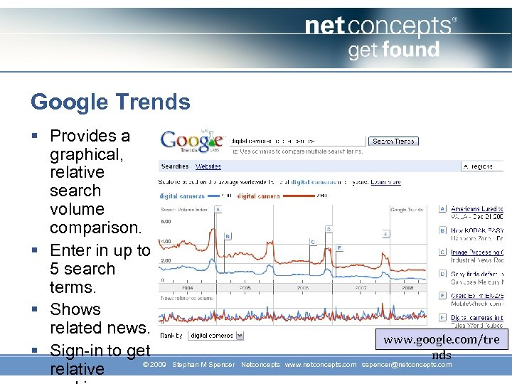 Google Trends § Provides a graphical, relative search volume comparison. § Enter in up