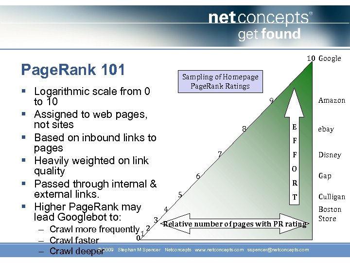 10 Google Page. Rank 101 § Logarithmic scale from 0 to 10 § Assigned