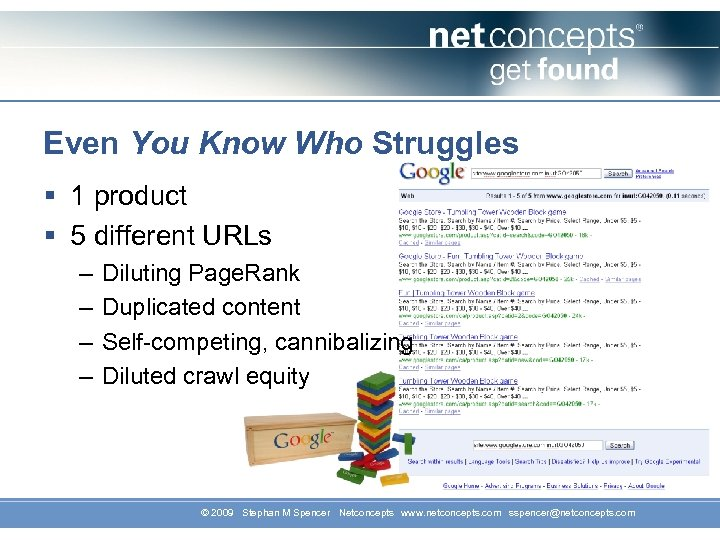 Even You Know Who Struggles § 1 product § 5 different URLs – –