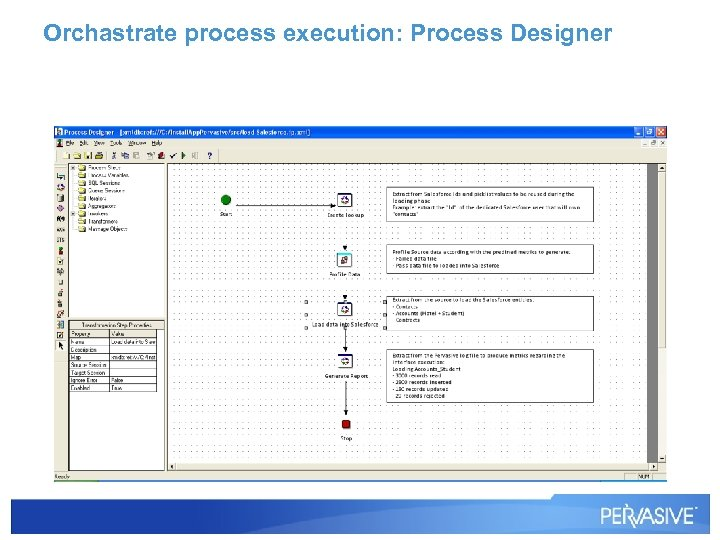 Orchastrate process execution: Process Designer