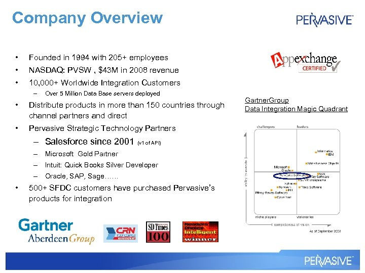 Company Overview • Founded in 1994 with 205+ employees • NASDAQ: PVSW , $43