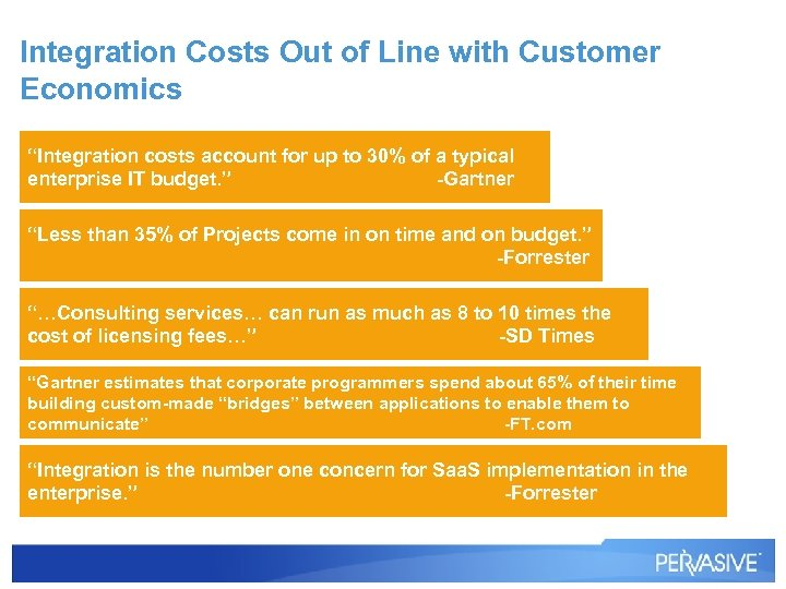 "Integration Costs Out of Line with Customer Economics ""Integration costs account for up to"