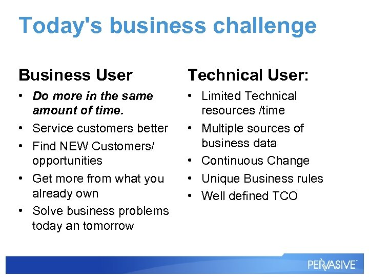 Today's business challenge Business User Technical User: • Do more in the same amount