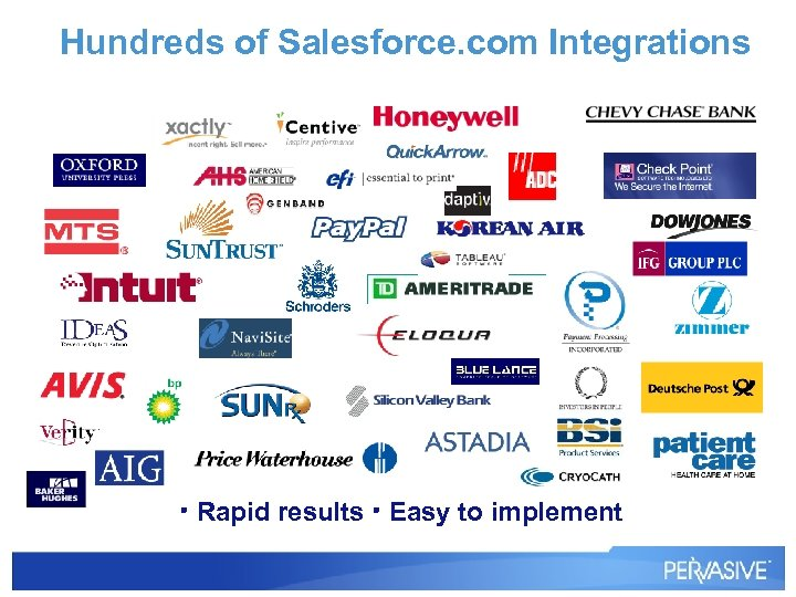 Hundreds of Salesforce. com Integrations Rapid results Easy to implement