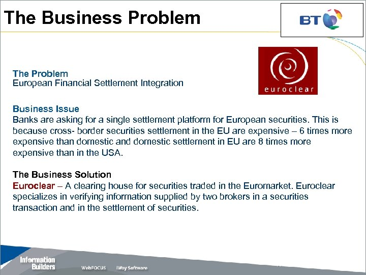 The Business Problem The Problem European Financial Settlement Integration Business Issue Banks are asking