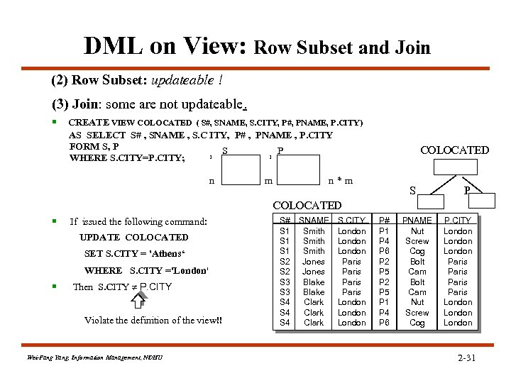 unit 2 db Back to: ile rpg in easy bytes database concepts the ile rpg in easy bytes series is a complete ile rpg (aka rpg iv) programming self-guided study course.