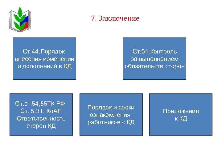 7. Заключение Ст. 44. Порядок внесения изменений и дополнений в КД Ст. ст. 54,