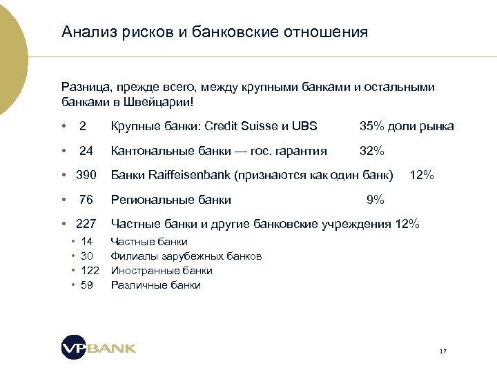 Анализ рисков и банковские отношения Разница, прежде всего, между крупными банками и остальными банками