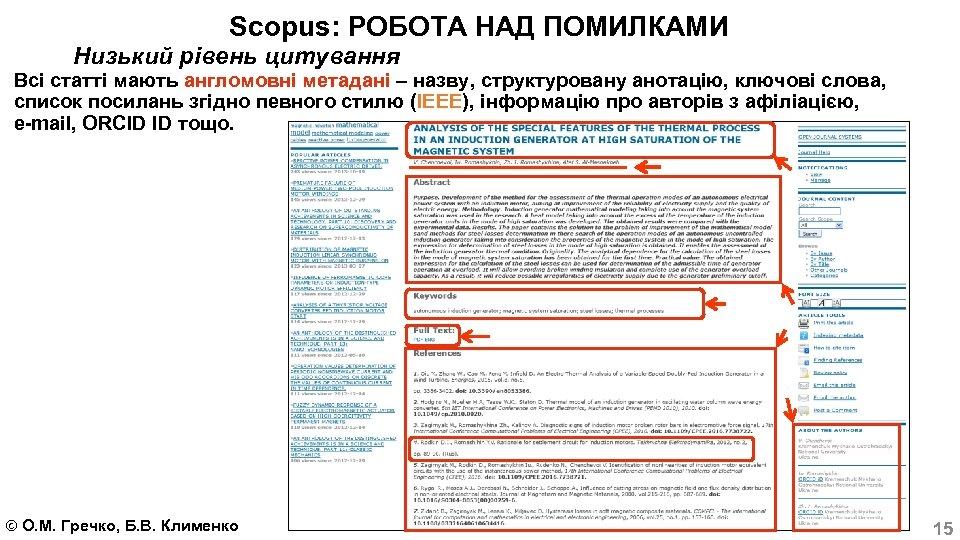 Scopus: РОБОТА НАД ПОМИЛКАМИ Низький рівень цитування Всі статті мають англомовні метадані – назву,