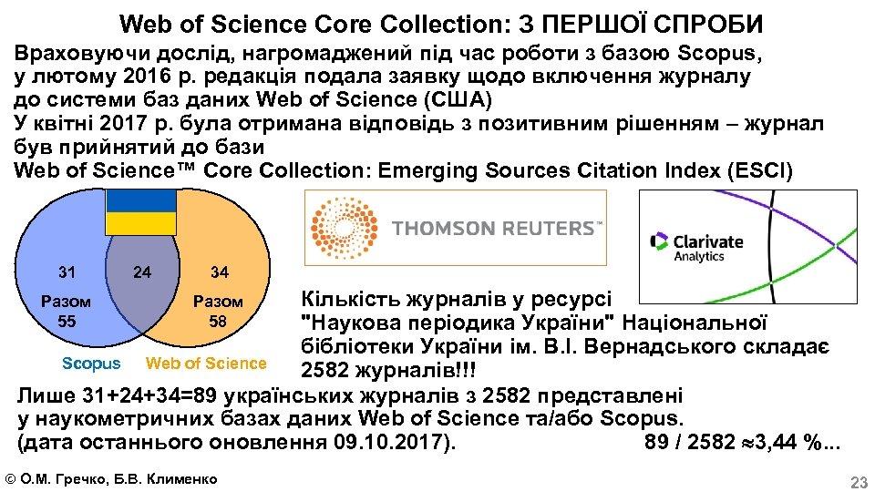 Web of Science Core Collection: З ПЕРШОЇ СПРОБИ Враховуючи дослід, нагромаджений під час роботи