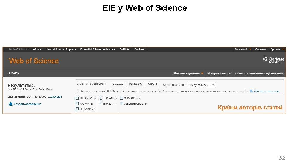ЕІЕ у Web of Science Країни авторів статей 32