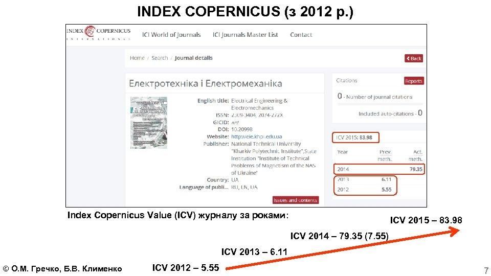 INDEX COPERNICUS (з 2012 р. ) Index Copernicus Value (ICV) журналу за роками: ICV