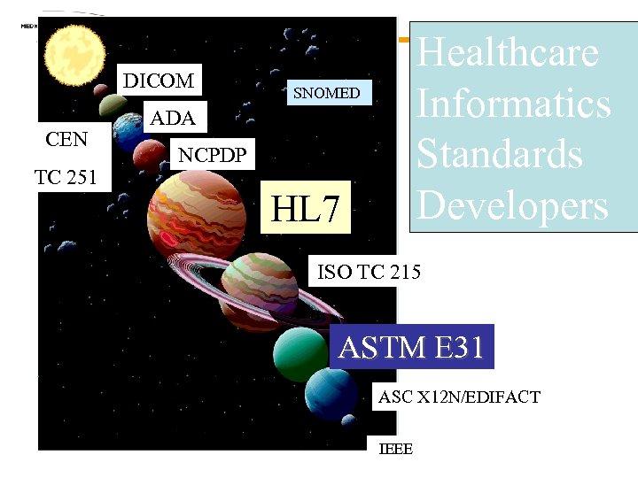 DICOM CEN TC 251 Healthcare Informatics Standards Developers SNOMED ADA NCPDP HL 7 ISO