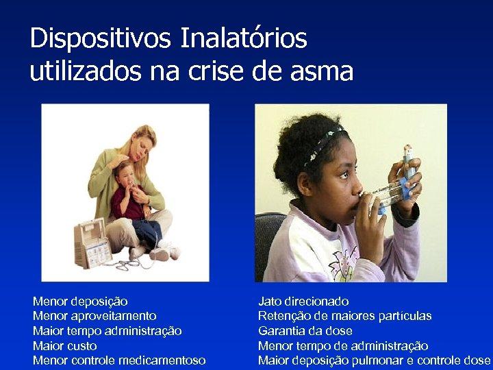 Dispositivos Inalatórios utilizados na crise de asma Menor deposição Menor aproveitamento Maior tempo administração