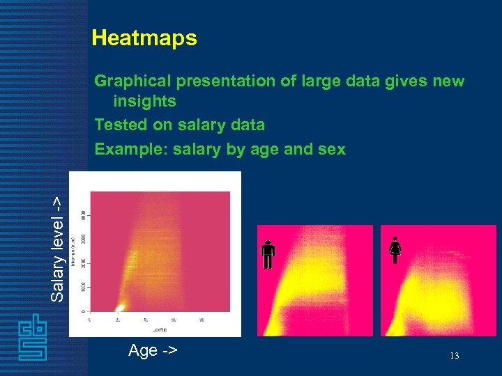 Heatmaps Salary level -> Graphical presentation of large data gives new insights Tested on