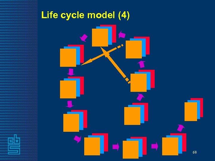 Life cycle model (4) 68