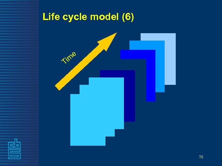 Life cycle model (6) e T im 70