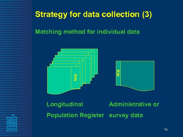 Strategy for data collection (3) Matching method for individual data RIN Longitudinal Administrative or