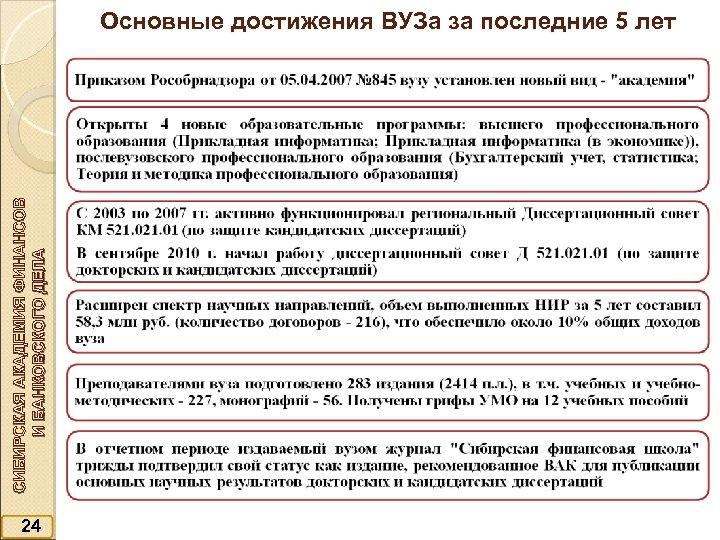 СИБИРСКАЯ АКАДЕМИЯ ФИНАНСОВ И БАНКОВСКОГО ДЕЛА Основные достижения ВУЗа за последние 5 лет 24