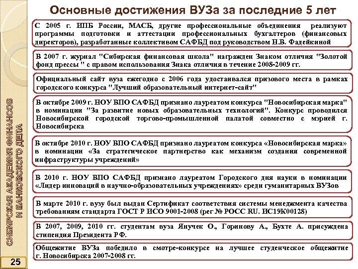 Основные достижения ВУЗа за последние 5 лет С 2005 г. ИПБ России, МАСБ, другие