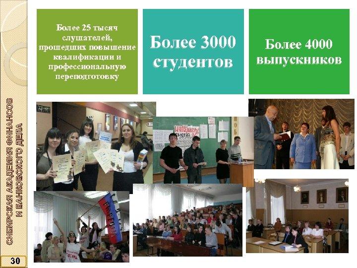 СИБИРСКАЯ АКАДЕМИЯ ФИНАНСОВ И БАНКОВСКОГО ДЕЛА Более 25 тысяч слушателей, прошедших повышение квалификации и