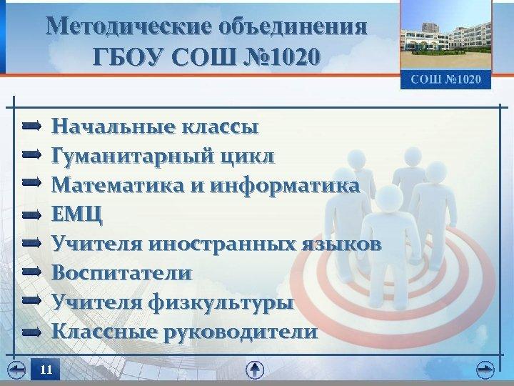 Методические объединения ГБОУ СОШ № 1020 Начальные классы Гуманитарный цикл Математика и информатика ЕМЦ