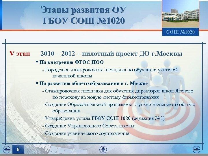 Этапы развития ОУ ГБОУ СОШ № 1020 V этап 2010 – 2012 – пилотный