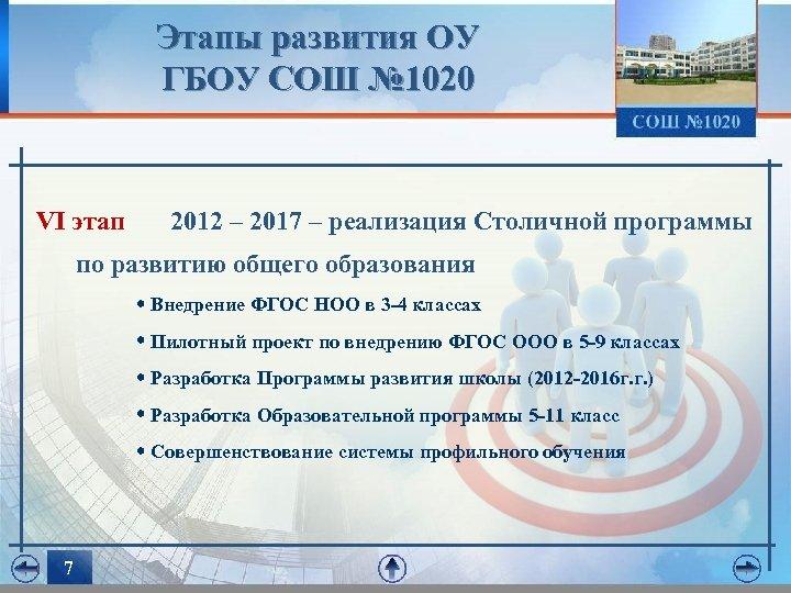 Этапы развития ОУ ГБОУ СОШ № 1020 VI этап 2012 – 2017 – реализация