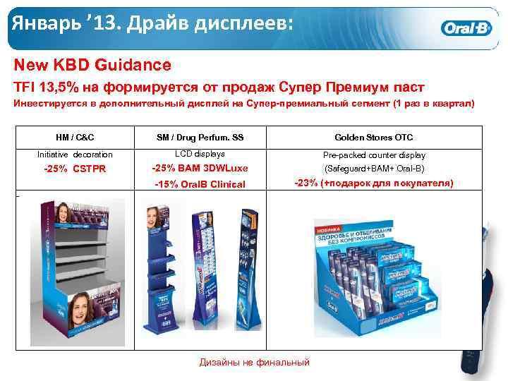 Январь ' 13. Драйв дисплеев: New KBD Guidance TFI 13, 5% на формируется от