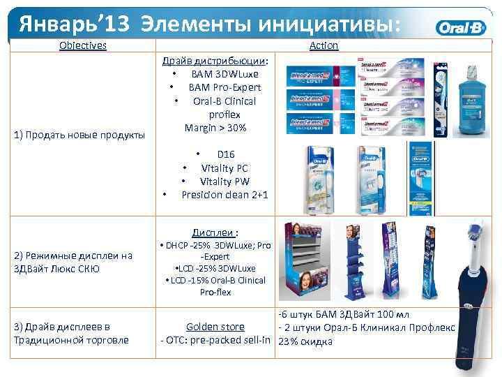 Январь' 13 Элементы инициативы: Objectives 1) Продать новые продукты Action Драйв дистрибьюции: • BAM