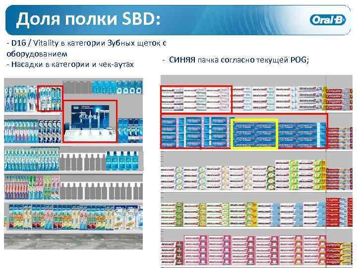 Доля полки SBD: - D 16 / Vitality в категории Зубных щеток с оборудованием