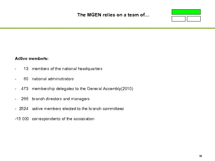 The MGEN relies on a team of… Active members: - 13 members of the