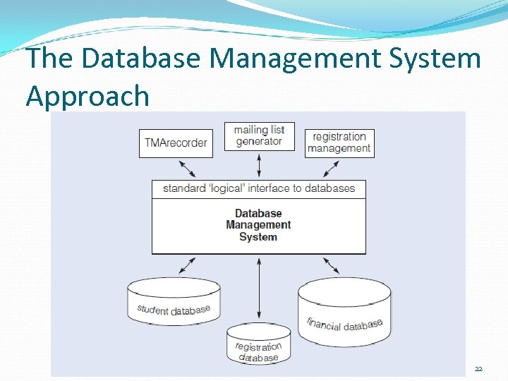 The Database Management System Approach 22