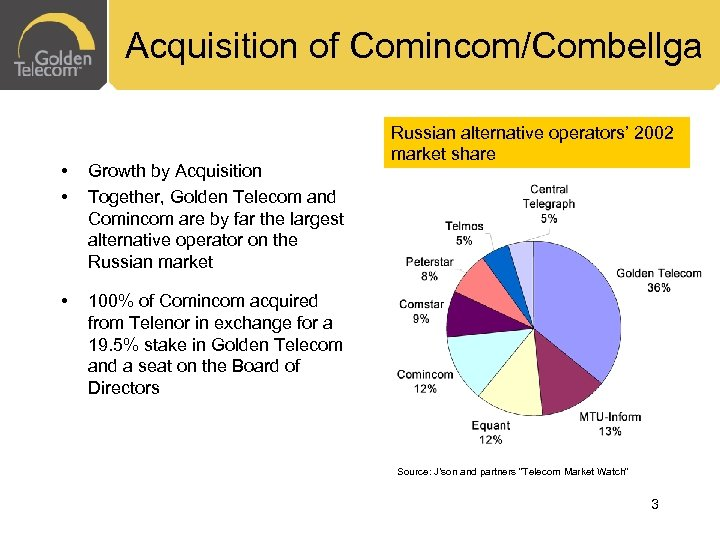 Acquisition of Comincom/Combellga • • Growth by Acquisition Together, Golden Telecom and Comincom are