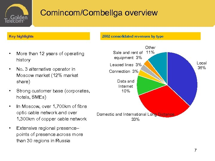 Comincom/Combellga overview Key highlights • • More than 12 years of operating history No.