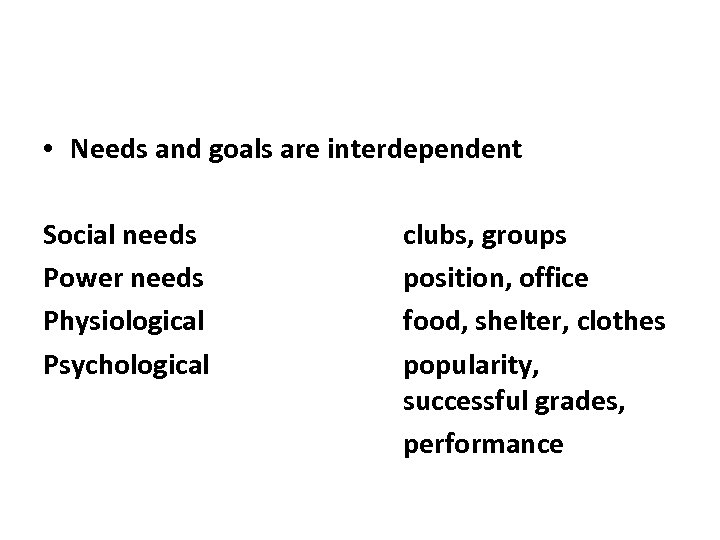• Needs and goals are interdependent Social needs Power needs Physiological Psychological clubs,