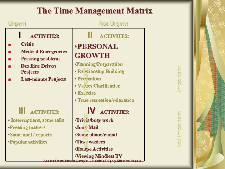 The Time Management Matrix Urgent III ACTIVITES: • Interruptions, some calls • Pressing matters