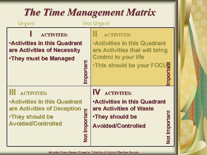 The Time Management Matrix • Activities in this Quadrant are Activities that will bring