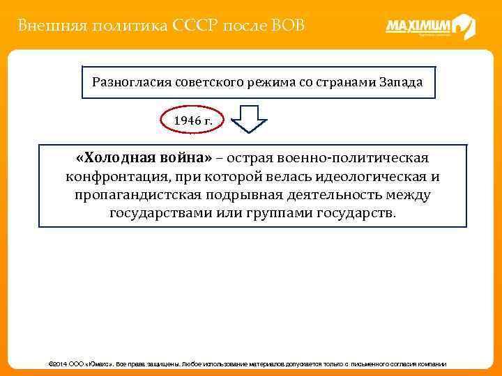 Внешняя политика СССР после ВОВ Разногласия советского режима со странами Запада 1946 г. «Холодная