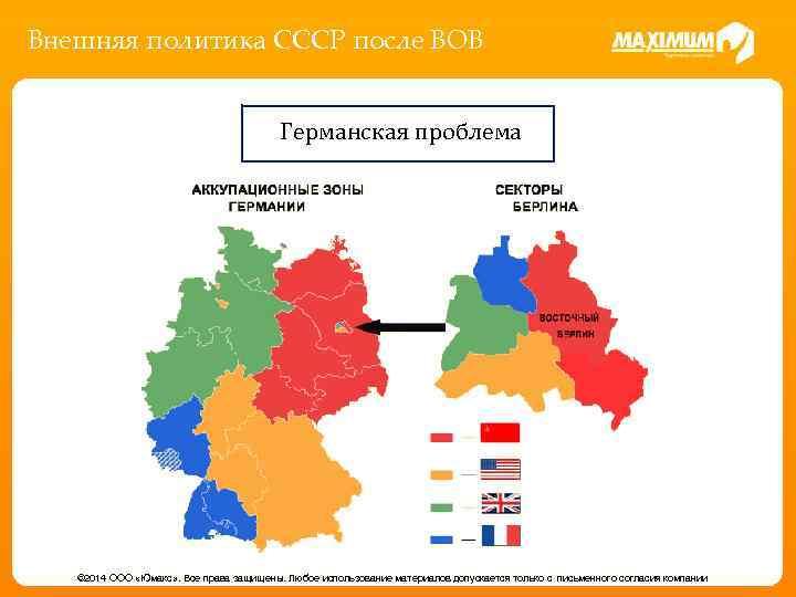Внешняя политика СССР после ВОВ Германская проблема © 2014 ООО «Юмакс» . Все права