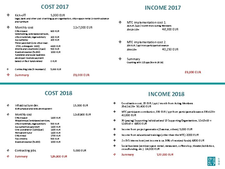 COST 2017 v Kick-off INCOME 2017 5, 000 EUR legal, bank and other cost
