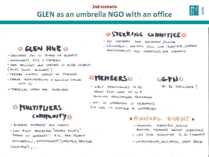2 nd scenario GLEN as an umbrella NGO with an office Photo: Lukáš Policar,