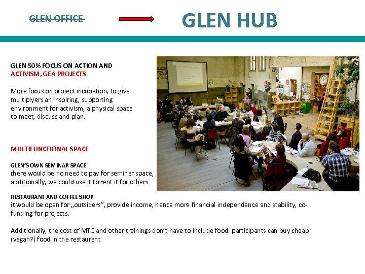 GLEN OFFICE GLEN HUB GLEN 50% FOCUS ON ACTION AND ACTIVISM, GEA PROJECTS More